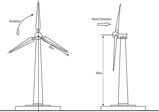 beys  windmill hub design