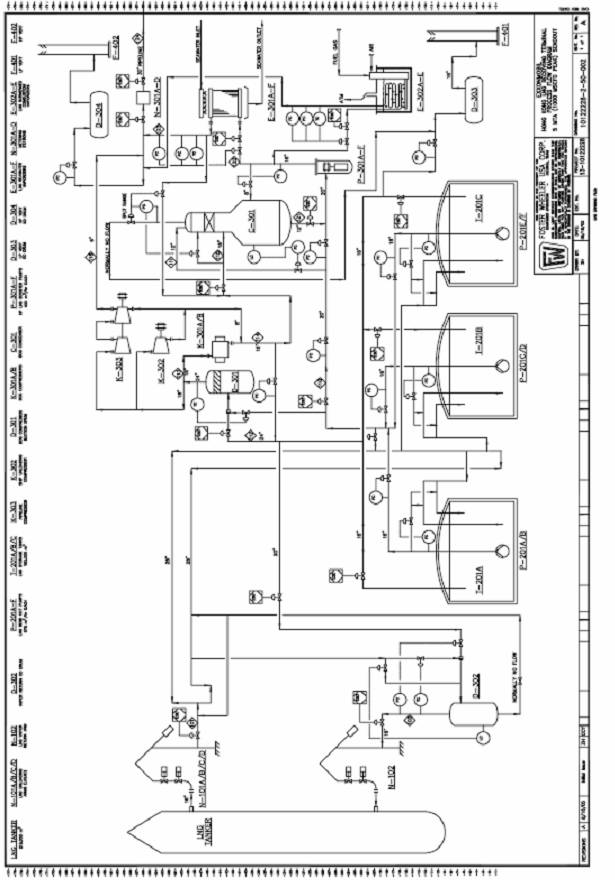 eia report  part  section annex a, wiring diagram