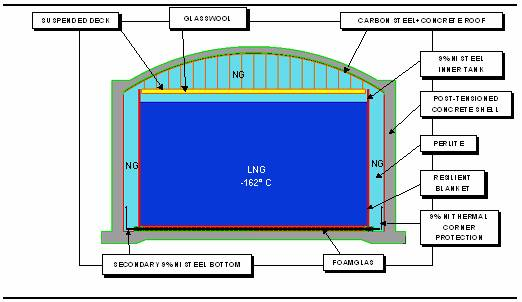 AE 104 as well P56278 further 2 Pipe Versus 4 Pipe Buffer Tank Configurations in addition P62376 further Vertical Cylindrical Carbon Steel Typical Arrangement Tank. on storage tank heating and insulation
