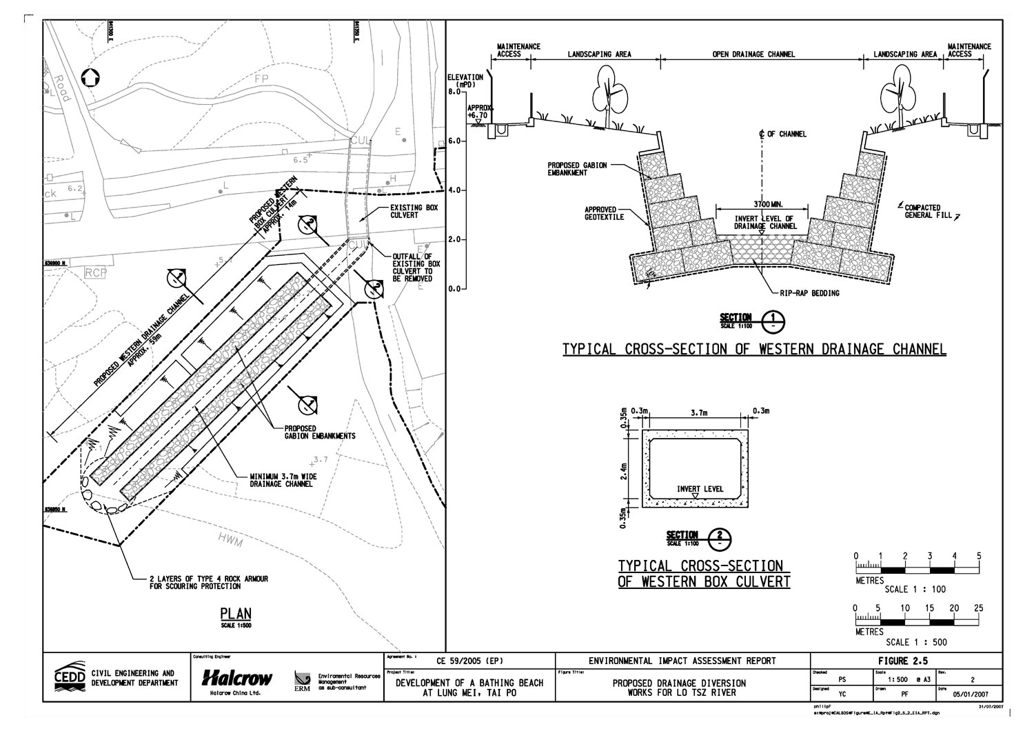 Gabion Wall Design Drawings : Section