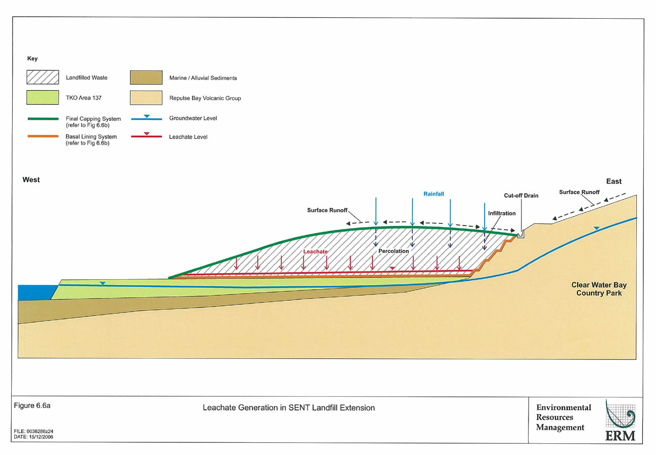 South East New Territories Landfill Extension Eia Report