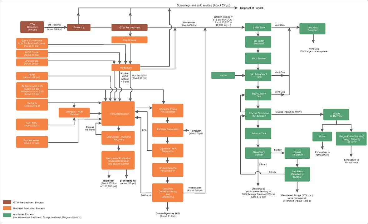 Normal Template Chattanooga M2 Wiring Diagram