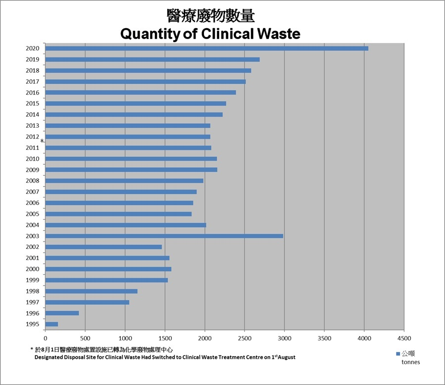pollution problem affecting hong kong essay How microplastics are affecting marine organisms date: march 5, 2018 source: hong kong university of science and technology summary: a group of scientists who use crepdiula onyx as a model .