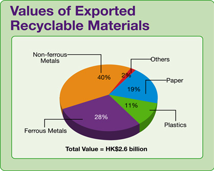 thesis recycling paper 2 analysis of technology and infrastructure of the paper recycling industry in new york city scott m kaufman executive summary the objective of this study was to.