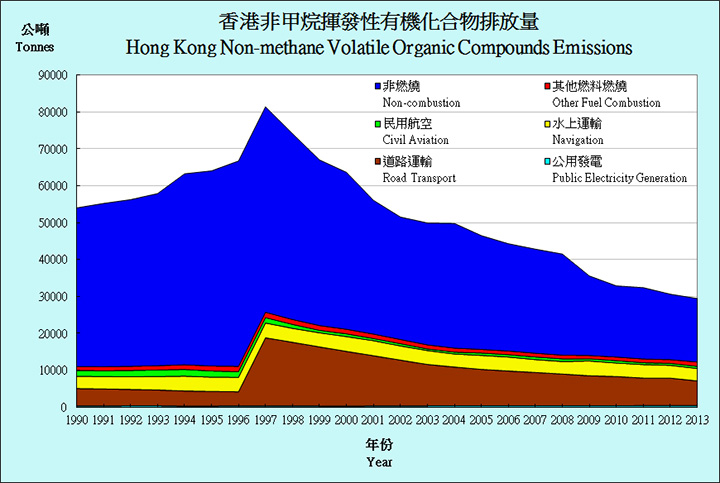 hong kong's environmental problems and solutions Problems of hong kong problems hong kong has been facing many problems and one of them is air solution unattractive environment.