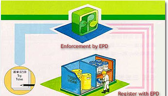 Image of Enforcement by EPD