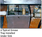 Photo of A Typical Grease Trap Installed Under Sink