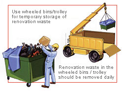 Use wheeled bins/trolley for the transport and storage of renovation waste.